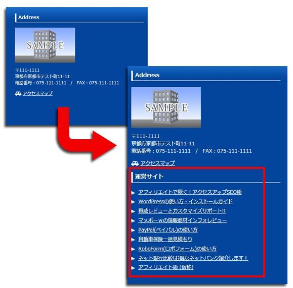 賢威カスタマイズ フッターにリンク集を配置する方法